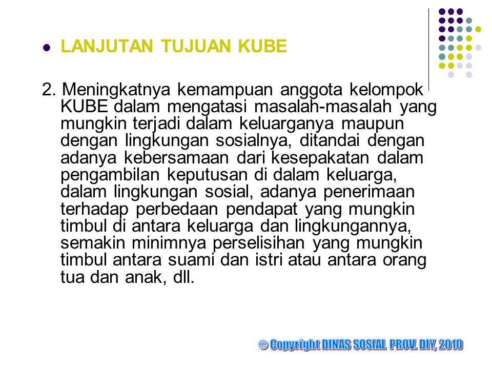  III.LEMBAGA KEUANGAN MIKRO  (3 lkm ) 1. Kabupaten gunungkidul, kecamatan Playen 2.