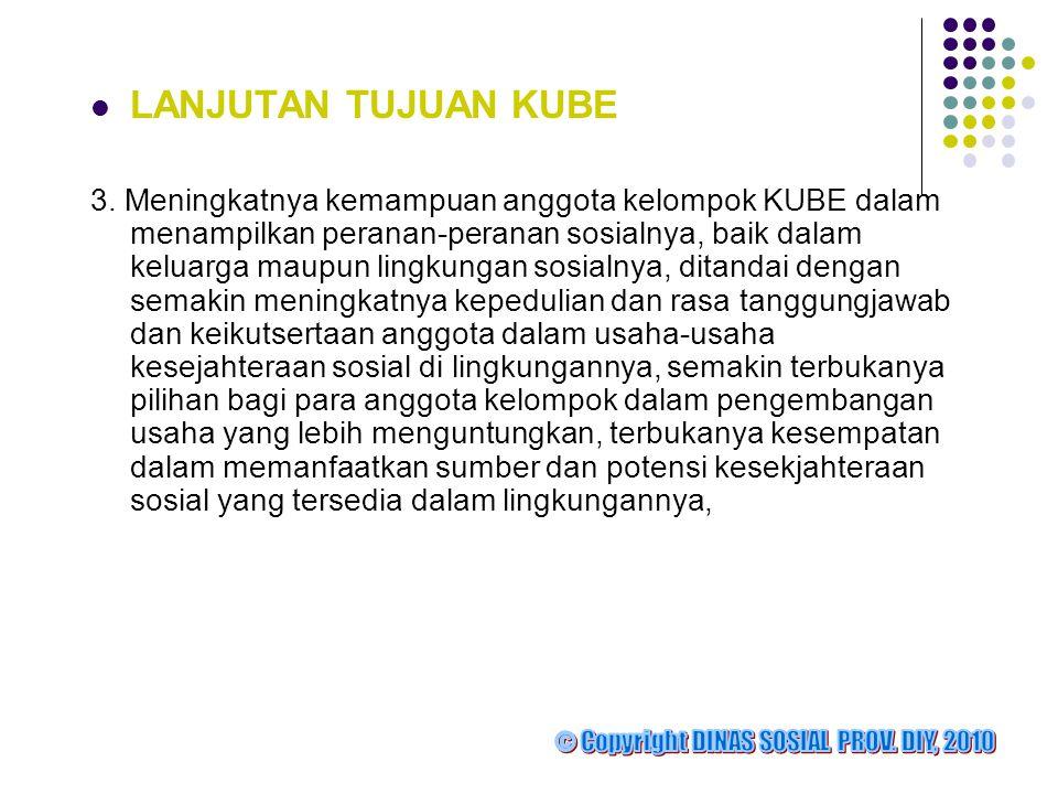  LANJUTAN TUJUAN KUBE 3. Meningkatnya kemampuan anggota kelompok KUBE dalam menampilkan peranan-peranan sosialnya, baik dalam keluarga maupun lingkun