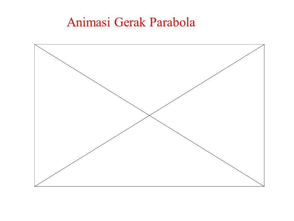 Animasi Gerak Parabola