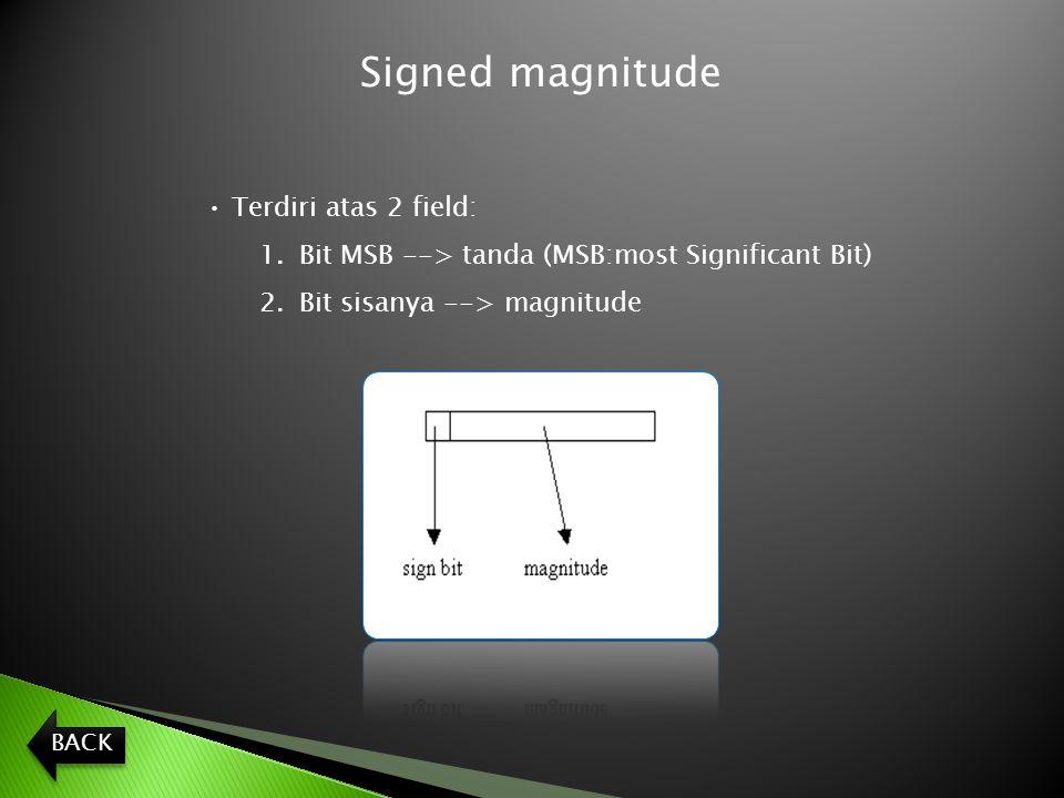 Representasi Fixed Point • Bit tanda diletakkan pada bit yang paling kiri • Kesepakatan nilai sign bit a.0 --> bilangan positif b.1 --> bilangan negatif Representasi Integer • Terdapat 3 cara : a.Signed-magnitude representationSigned-magnitude representation b.Signed-1's complementSigned-1's complement c.Signed-2's complementSigned-2's complement d.PERBANDINGANPERBANDINGAN BACK