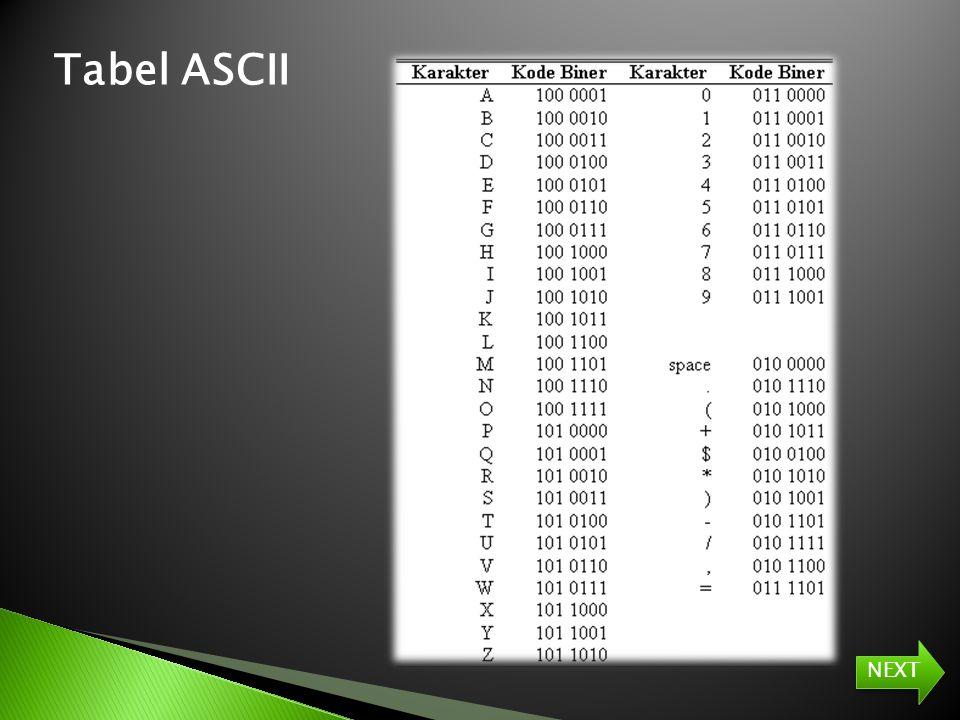  ASCII—American Standard Code for Information Interchange  ASCII digunakan pada industri untuk mengkodekan huruf, angka, dan karakterkarakter lain pada 256 kode (8 bit biner) yang bisa ditampung.