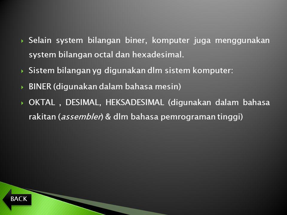  Selain system bilangan biner, komputer juga menggunakan system bilangan octal dan hexadesimal.