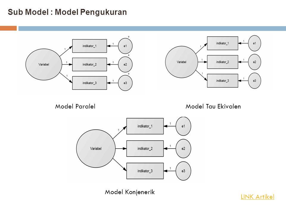 Sub Model : Model Pengukuran Model ParalelModel Tau Ekivalen Model Konjenerik LINK Artikel