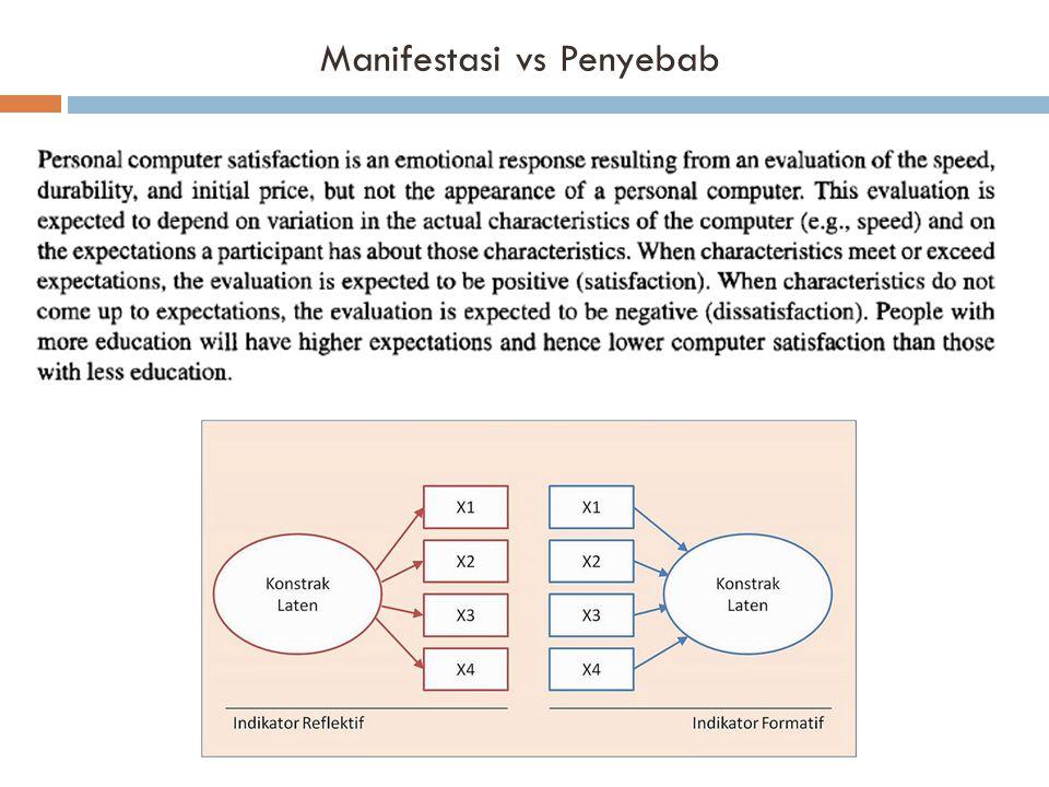 Manifestasi vs Penyebab