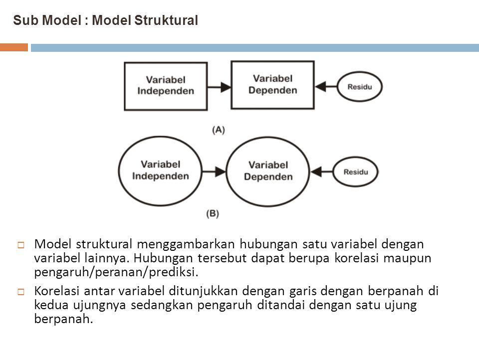 Sub Model : Model Struktural  Model struktural menggambarkan hubungan satu variabel dengan variabel lainnya. Hubungan tersebut dapat berupa korelasi