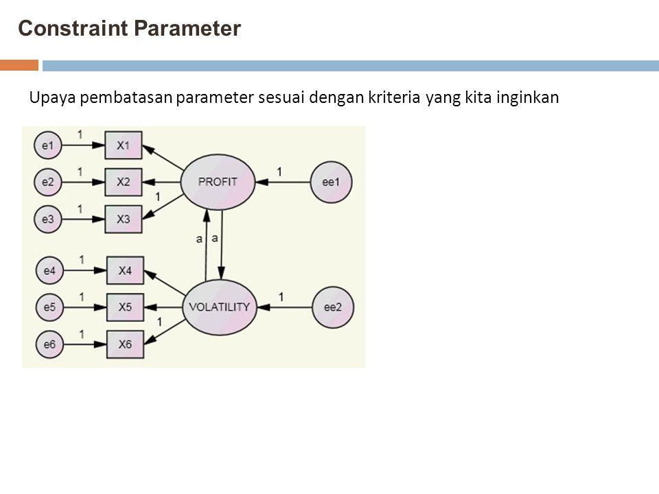 Constraint Parameter Upaya pembatasan parameter sesuai dengan kriteria yang kita inginkan