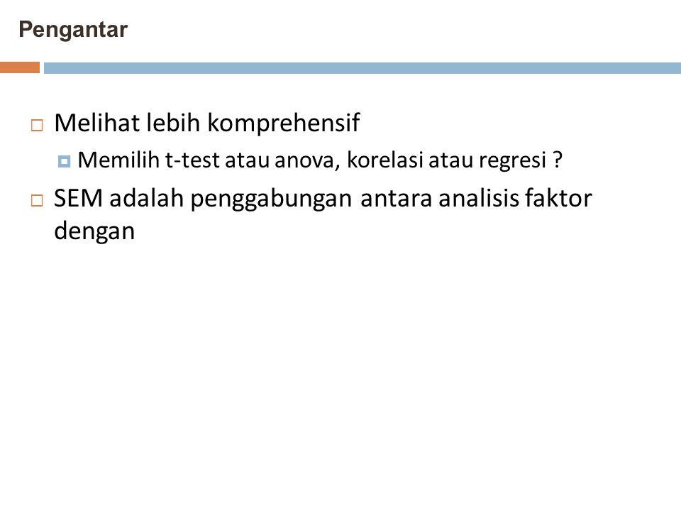 Pengantar  Melihat lebih komprehensif  Memilih t-test atau anova, korelasi atau regresi ?  SEM adalah penggabungan antara analisis faktor dengan
