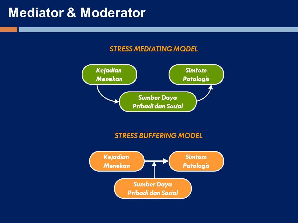 STRESS MEDIATING MODEL STRESS BUFFERING MODEL Kejadian Menekan Simtom Patologis Sumber Daya Pribadi dan Sosial Kejadian Menekan Simtom Patologis Sumbe