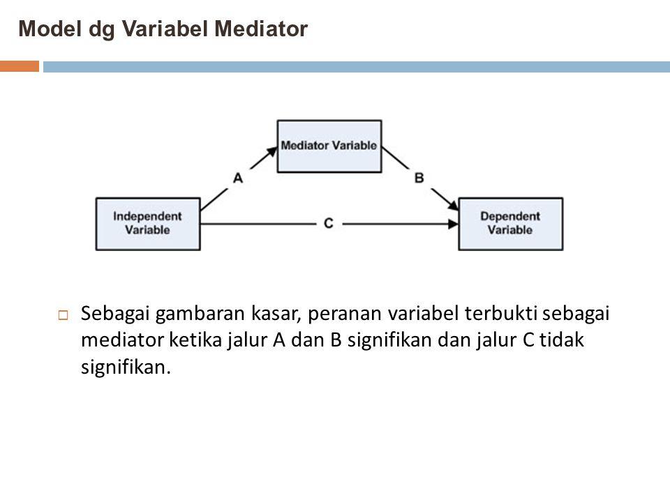 Model dg Variabel Mediator  Sebagai gambaran kasar, peranan variabel terbukti sebagai mediator ketika jalur A dan B signifikan dan jalur C tidak sign
