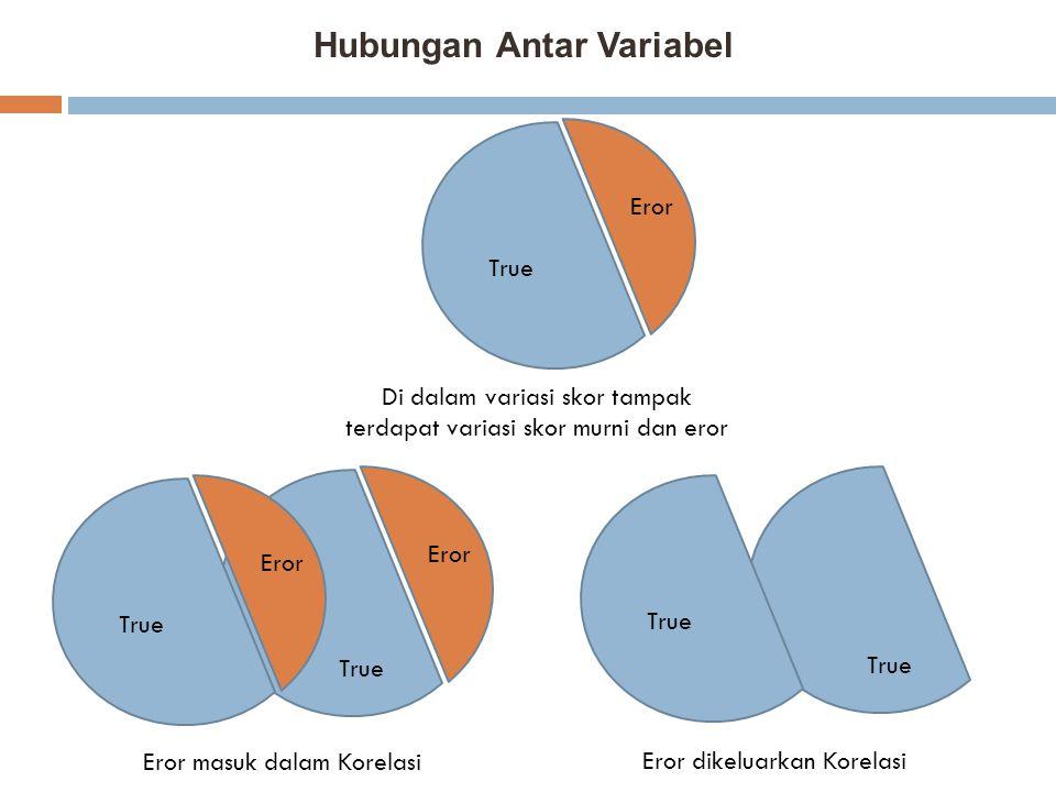 Hubungan Antar Variabel True Eror True Eror True Eror True Eror masuk dalam Korelasi Eror dikeluarkan Korelasi Di dalam variasi skor tampak terdapat v