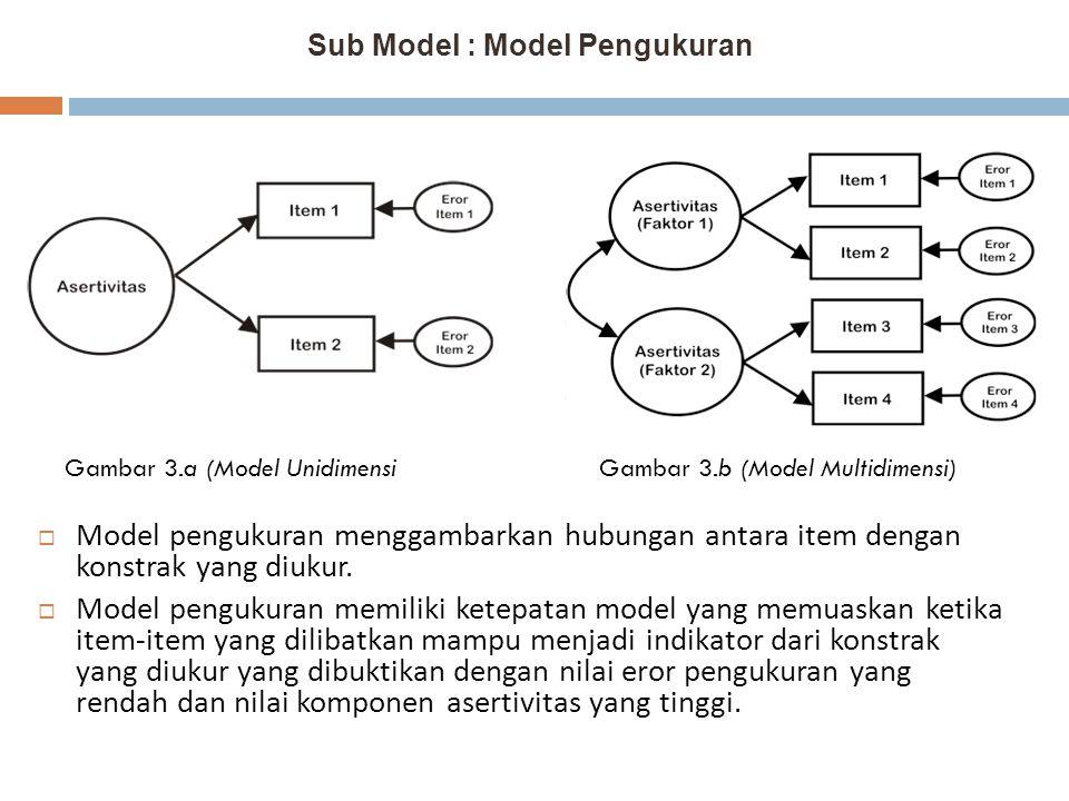 Sub Model : Model Pengukuran  Model pengukuran menggambarkan hubungan antara item dengan konstrak yang diukur.  Model pengukuran memiliki ketepatan