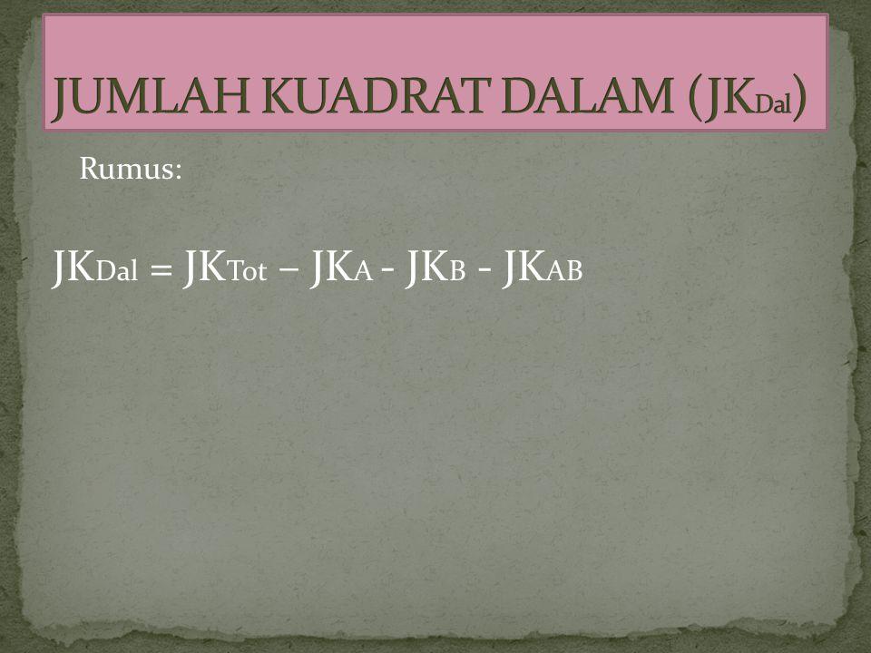 Rumus: JK Dal = JK Tot – JK A - JK B - JK AB