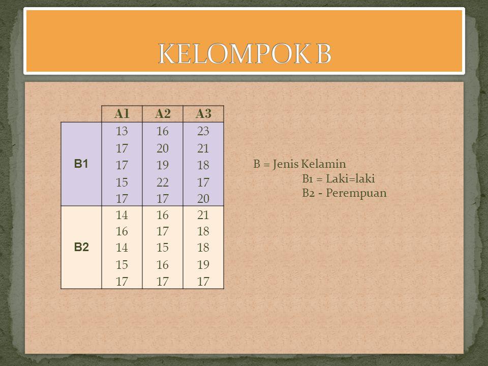 A1A2A3 B1 131623 172021 171918 152217 20 B2 141621 161718 141518 151619 17 B = Jenis Kelamin B1 = Laki=laki B2 - Perempuan