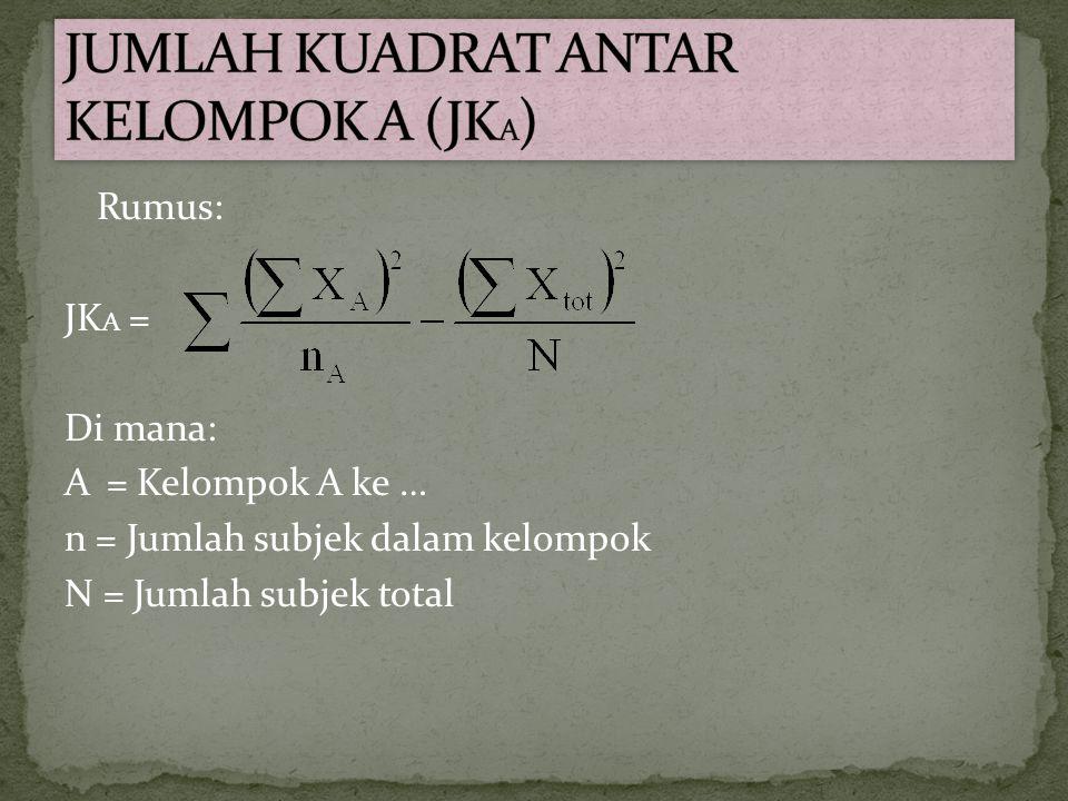 Rumus: JK A = Di mana: A = Kelompok A ke … n = Jumlah subjek dalam kelompok N = Jumlah subjek total