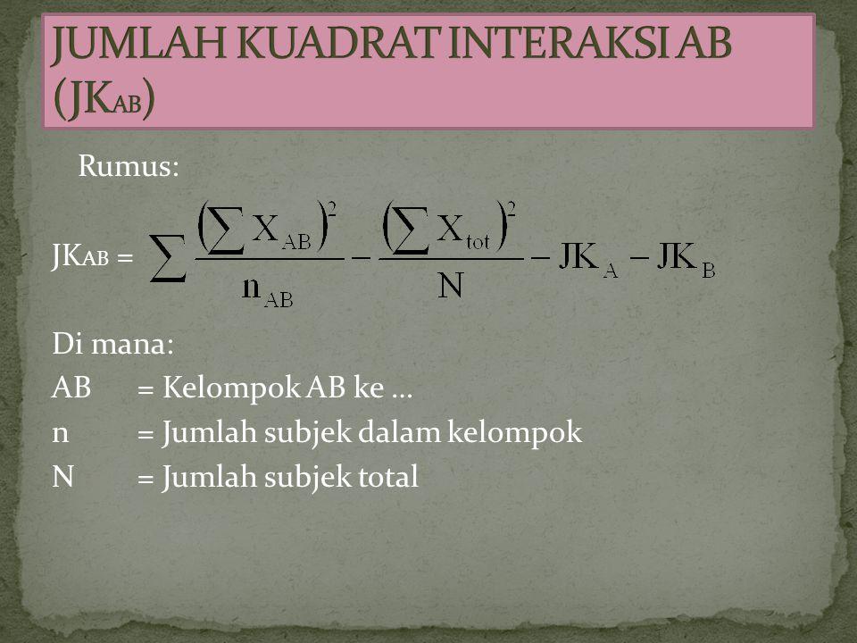 Rumus: JK AB = Di mana: AB = Kelompok AB ke … n = Jumlah subjek dalam kelompok N= Jumlah subjek total