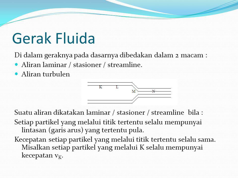 Grafik systole- diastole