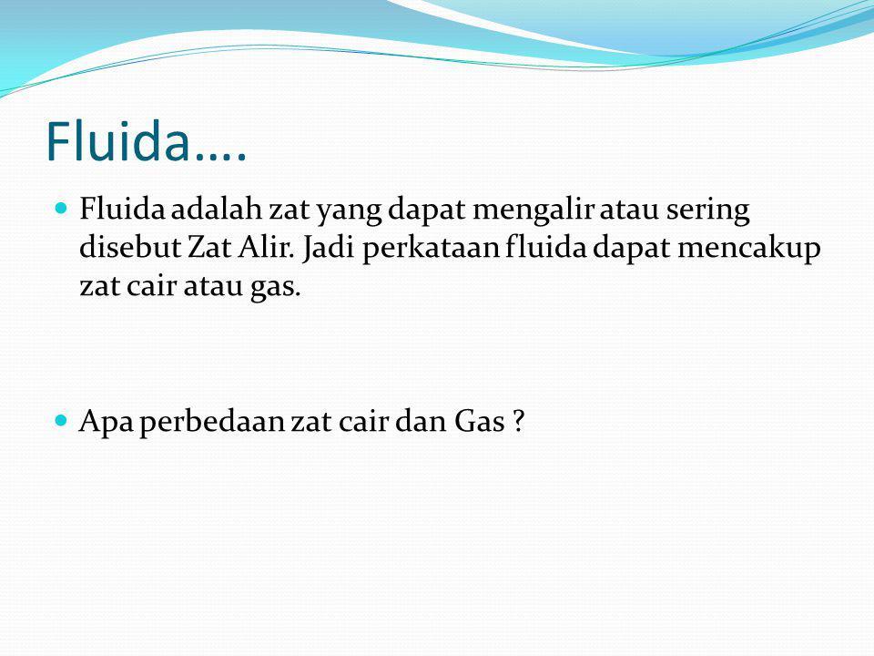 Fluida…. Fluida adalah zat yang dapat mengalir atau sering disebut Zat Alir.