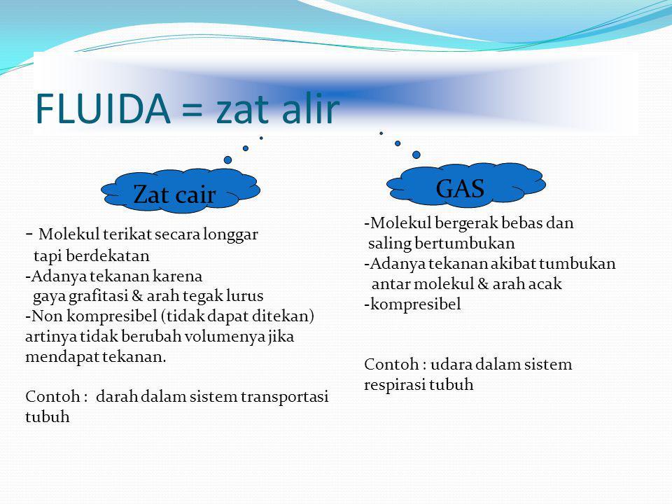 Fluida….  Fluida adalah zat yang dapat mengalir atau sering disebut Zat Alir. Jadi perkataan fluida dapat mencakup zat cair atau gas.  Apa perbedaan
