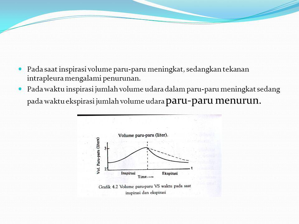  Apabila terjadi peningkatan volume maka akan diikuti dengan penurunan tekanan, demikian juga sebaliknya. Untuk mengetahui hubungan tekanan (P) terha