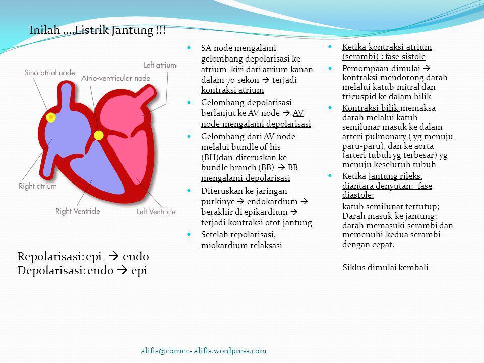 Fluida darah…..  Bagaimana darah bisa mengalir ke seluruh tubuh melalui pembuluh darah ? - dipompa / di tekan oleh jantung yg berdenyut  Mengapa jan