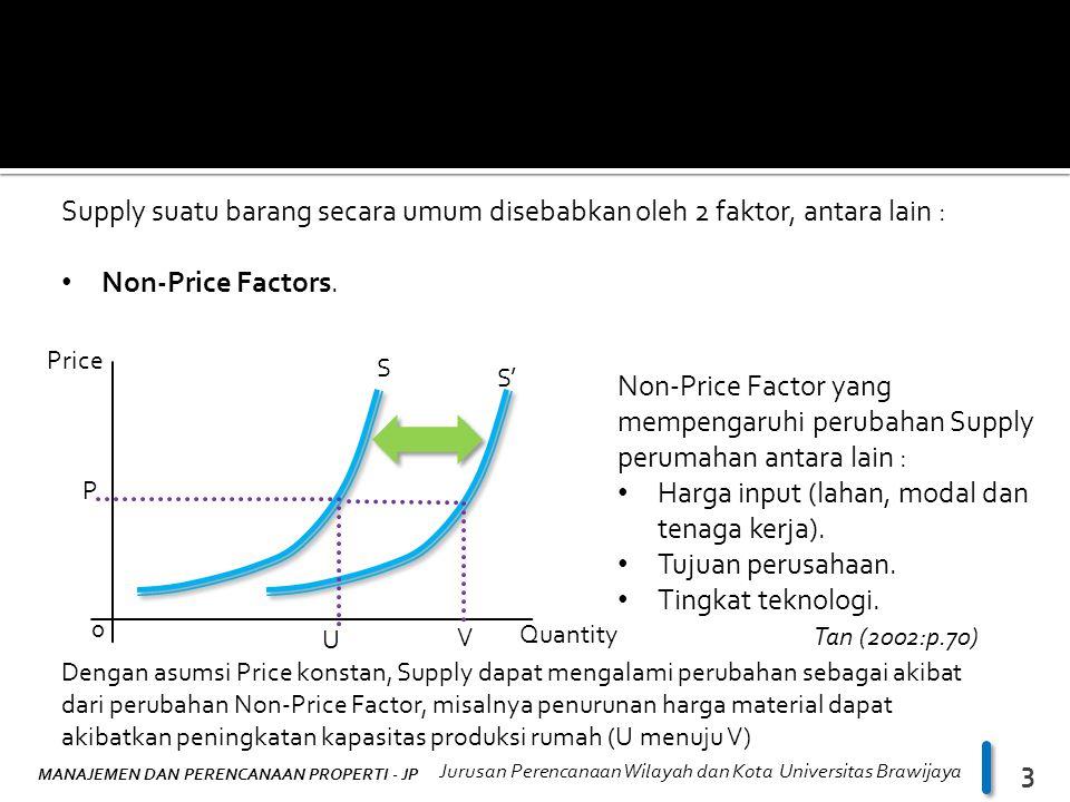MANAJEMEN DAN PERENCANAAN PROPERTI - JP Jurusan Perencanaan Wilayah dan Kota Universitas Brawijaya 4 • Price Factor.
