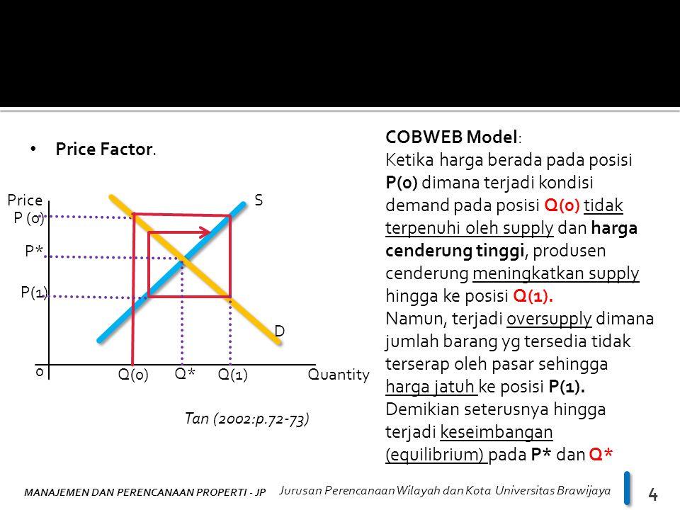 MANAJEMEN DAN PERENCANAAN PROPERTI - JP Jurusan Perencanaan Wilayah dan Kota Universitas Brawijaya 4 • Price Factor. Tan (2002:p.72-73) 0 Quantity Pri