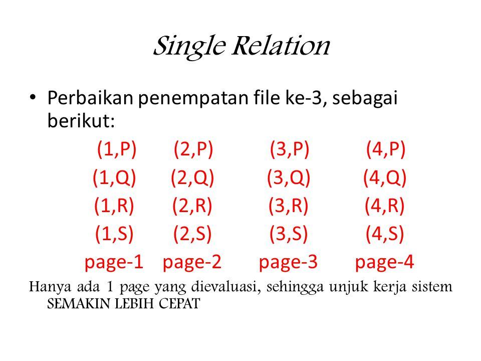Single Relation • Perbaikan penempatan file ke-3, sebagai berikut: (1,P)(2,P)(3,P)(4,P) (1,Q)(2,Q)(3,Q)(4,Q) (1,R)(2,R)(3,R)(4,R) (1,S)(2,S)(3,S)(4,S) page-1page-2page-3page-4 Hanya ada 1 page yang dievaluasi, sehingga unjuk kerja sistem SEMAKIN LEBIH CEPAT