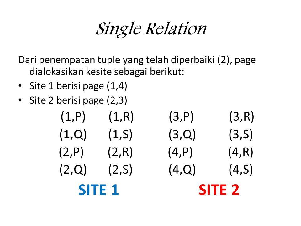 Single Relation Dari penempatan tuple yang telah diperbaiki (2), page dialokasikan kesite sebagai berikut: • Site 1 berisi page (1,4) • Site 2 berisi page (2,3) (1,P)(1,R)(3,P)(3,R) (1,Q)(1,S)(3,Q)(3,S) (2,P)(2,R)(4,P)(4,R) (2,Q)(2,S)(4,Q)(4,S) SITE 1SITE 2
