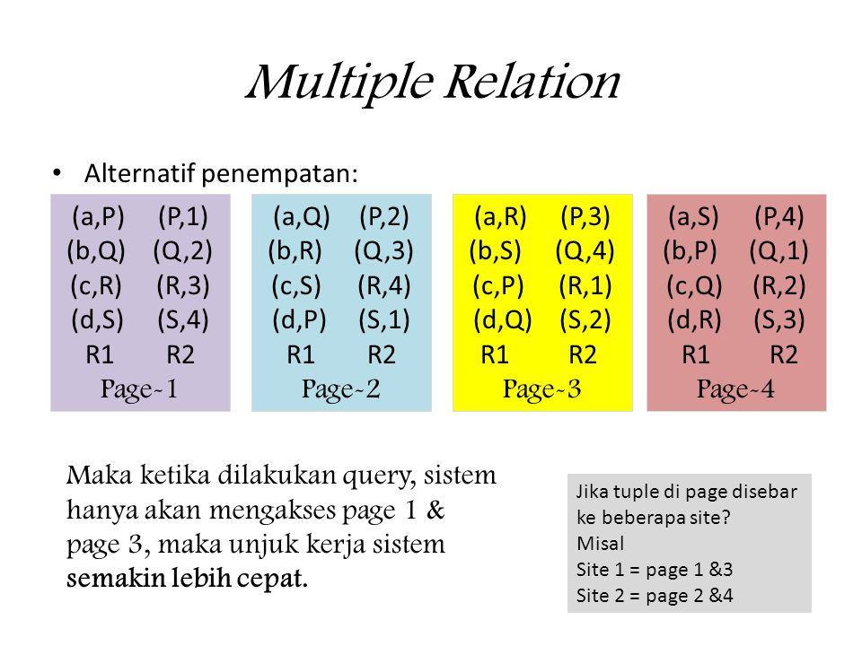 Multiple Relation • Alternatif penempatan: (a,P)(P,1) (b,Q)(Q,2) (c,R)(R,3) (d,S)(S,4) R1 R2 Page-1 (a,Q)(P,2) (b,R)(Q,3) (c,S)(R,4) (d,P)(S,1) R1 R2 Page-2 (a,R)(P,3) (b,S)(Q,4) (c,P)(R,1) (d,Q)(S,2) R1 R2 Page-3 (a,S)(P,4) (b,P)(Q,1) (c,Q)(R,2) (d,R)(S,3) R1 R2 Page-4 Maka ketika dilakukan query, sistem hanya akan mengakses page 1 & page 3, maka unjuk kerja sistem semakin lebih cepat.