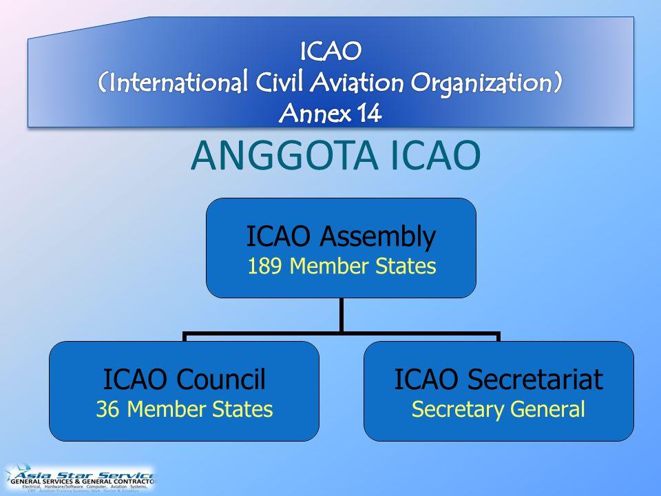 Setiap bandara besar / kelas 1 dan 2 sudah di lengkapi dengan system ILS untuk panduan pesawat mendarat, namun untuk bandara kecil, kelas 3, 4 dan bandara ATIS atau airstrip belum dilengkapi system ILS seperti bandara besar.