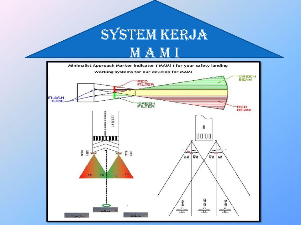 Minimalist Approach Marker Indicator (MAMI) merupakan alat bantu pilot untuk mendaratkan pesawat, system visual yang dikembangkan untuk memberikan bimbingan lateral pesawat mendekati landasan terutama pada visibilitas berkurang.