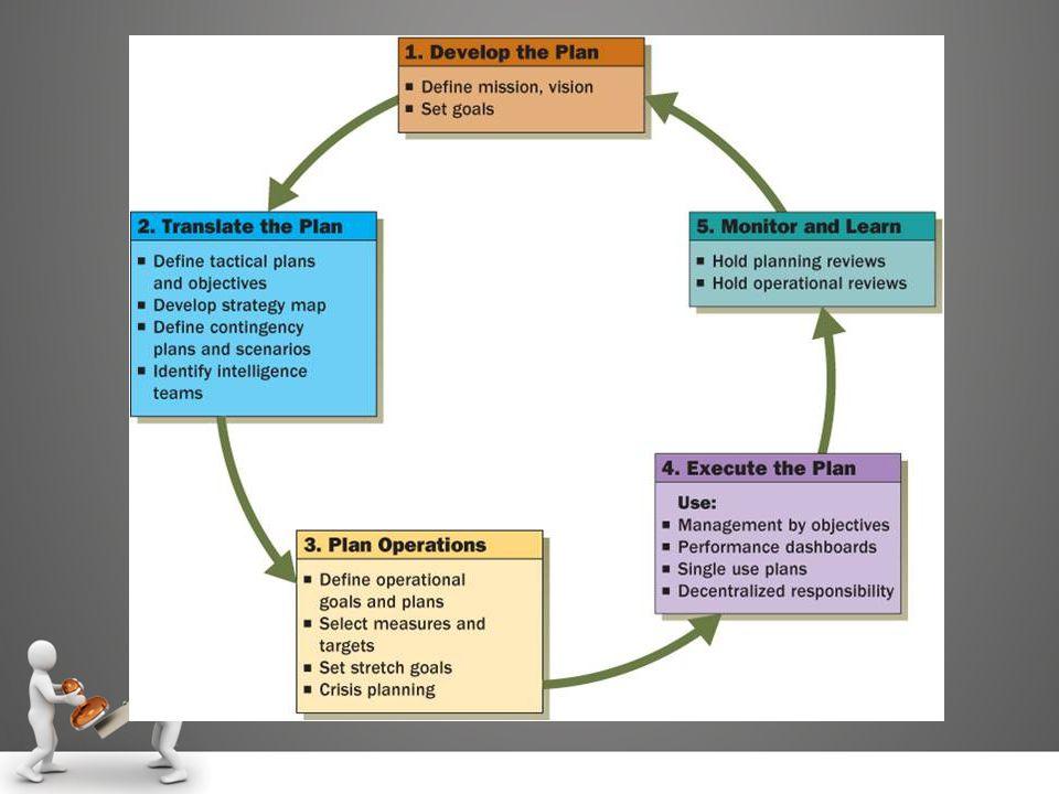 Literatur •http://syadiashare.com/pengertian-perusahaan.html •http://organisasi.org/penentuan_tempat_lokasi_perusah aan_bisnis_pengertian_definisi_faktor_pertimbangan_m acam_jenis_lokasi_ekonomi_manajemen •MultiMedia by Stephen M.