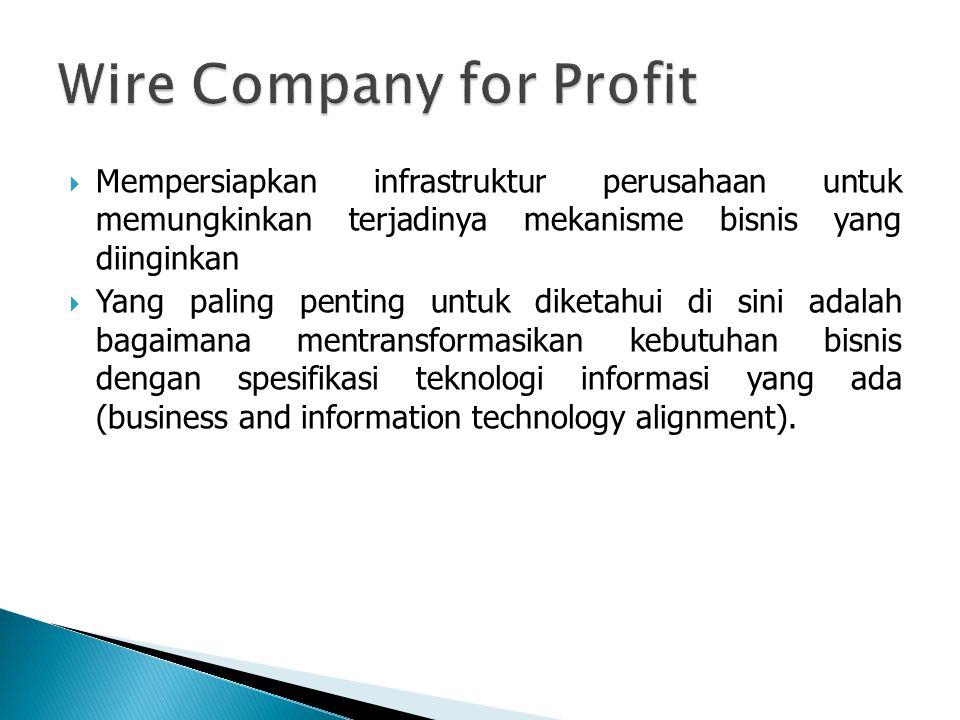  Mempersiapkan infrastruktur perusahaan untuk memungkinkan terjadinya mekanisme bisnis yang diinginkan  Yang paling penting untuk diketahui di sini