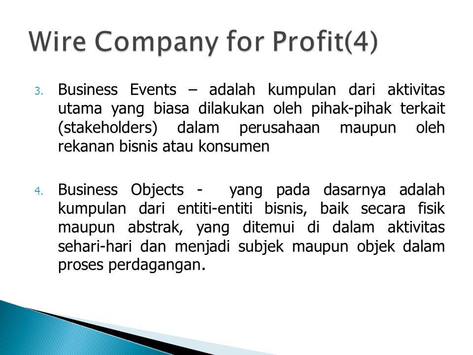 3. Business Events – adalah kumpulan dari aktivitas utama yang biasa dilakukan oleh pihak-pihak terkait (stakeholders) dalam perusahaan maupun oleh re