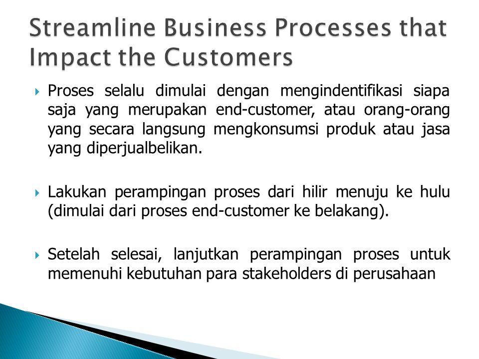  Proses selalu dimulai dengan mengindentifikasi siapa saja yang merupakan end-customer, atau orang-orang yang secara langsung mengkonsumsi produk atau jasa yang diperjualbelikan.