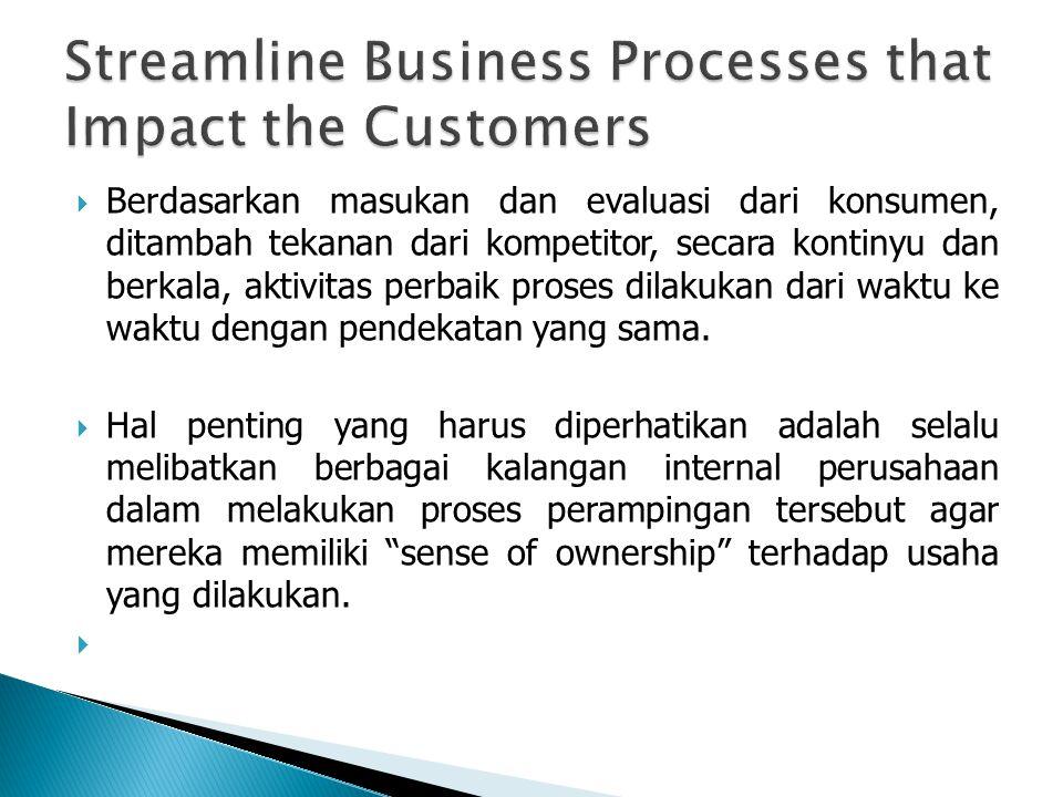  Berdasarkan masukan dan evaluasi dari konsumen, ditambah tekanan dari kompetitor, secara kontinyu dan berkala, aktivitas perbaik proses dilakukan dari waktu ke waktu dengan pendekatan yang sama.