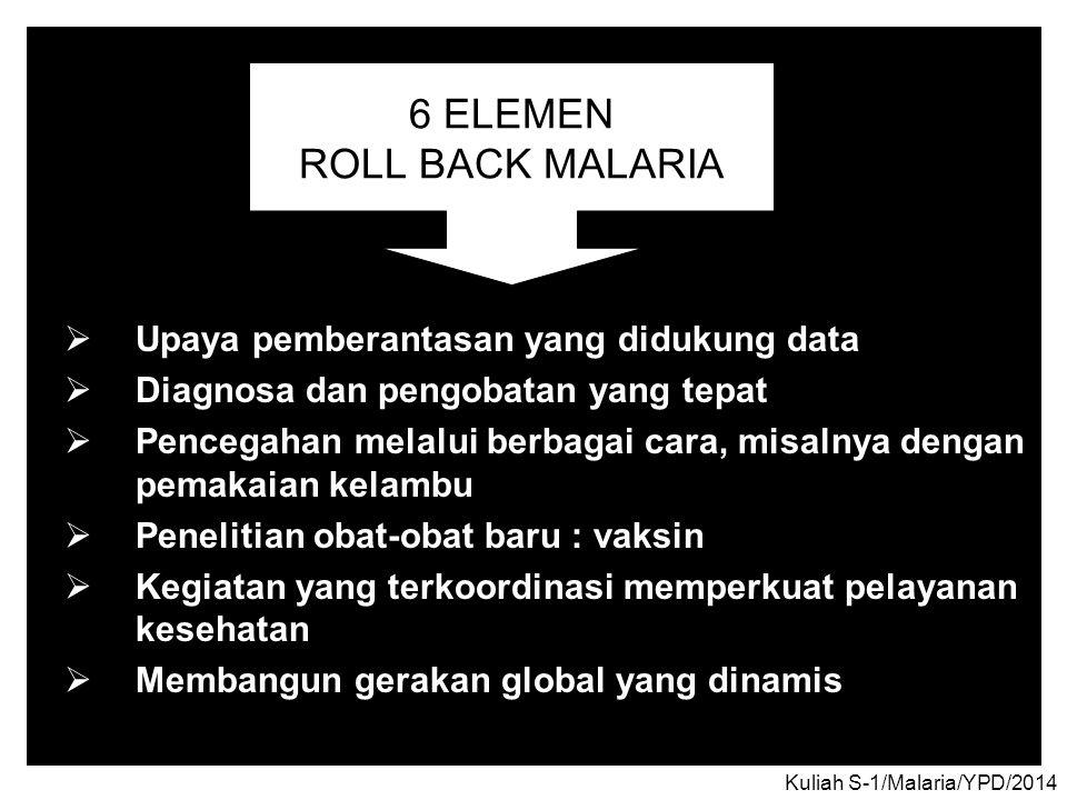 6 ELEMEN ROLL BACK MALARIA  Upaya pemberantasan yang didukung data  Diagnosa dan pengobatan yang tepat  Pencegahan melalui berbagai cara, misalnya