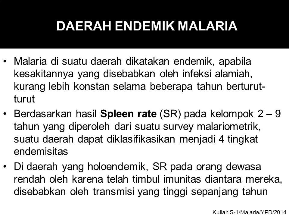 Tingkat Endemisitas Spleen Rate ( 2 – 9 tahun) Hipoendemik< 10% Mesoendemik11 – 50% Hiperendemik50% (SR dewasa > 25%) Holoendemik> 75% (SR dewasa rendah) Kuliah S-1/Malaria/YPD/2014
