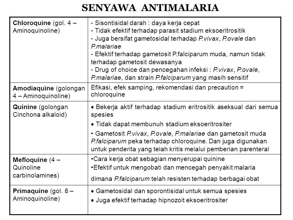 SENYAWA ANTIMALARIA Pyrimethamine (2, 4 – diaminopyrimidine) •Sisontisidal darah yang efektif, walaupun bekerja lamban •Sporontisidal yang efektif •Aktif terhadap P.falciparum di jaringan hati (primary tissue form) Sulfonamides & Sulfones •Sisontisidal darah yang sangat efektif untuk P.falciparum •Dipakai untuk dikombinasikan dengan pyrimethamine Tetracycline •Sisontisidal darah yang sangat lamban •Biasanya dikombinasikan dengan quinine Proquanil Efektif untuk profilaksis kausal P.falciparum dan sporontisidal yang efektif Artemisinin (Zinghaosu ; Sesquiterpine Lactone) •Sisontisidal darah cepat •Bukan hipnozoitisidal •menurunkan gametosit (gametositosidal) Kuliah S-1/Malaria/YPD/2013