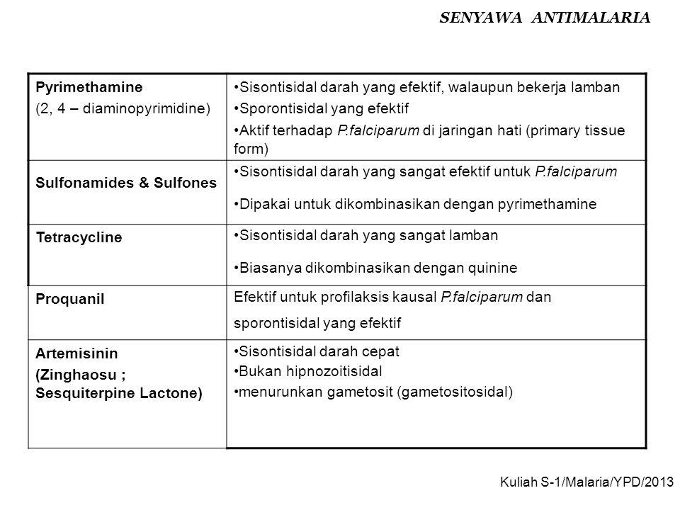 SENYAWA ANTIMALARIA Pyrimethamine (2, 4 – diaminopyrimidine) •Sisontisidal darah yang efektif, walaupun bekerja lamban •Sporontisidal yang efektif •Ak