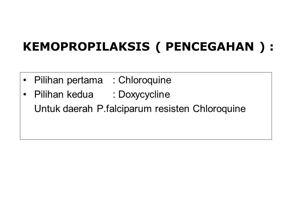 Pengobatan Malaria P.falciparum Lini Pertama Primaquine Chloroquine Hari ke 4/5 – 28 belum sembuh atau kambuh Lini Kedua Sufadoxin Primaquine Hari ke 4/5 – 28 belum sembuh atau kambuh Lini Ketiga Quinine Primaquine