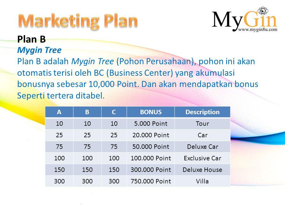 Plan B Mygin Tree Plan B adalah Mygin Tree (Pohon Perusahaan), pohon ini akan otomatis terisi oleh BC (Business Center) yang akumulasi bonusnya sebesa