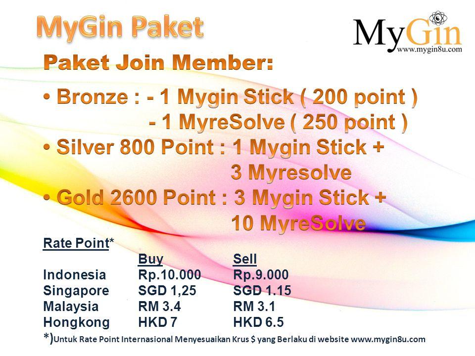Bonus Aktif Plan A • Bonus Sponsor • Bonus Pasangan • Bonus Matching • Bonus Titik / Business Center(BC) Pasif Plan B • Mygin Tree (Jaringan Internasional)