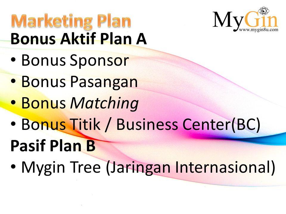 Bonus Aktif Plan A • Bonus Sponsor • Bonus Pasangan • Bonus Matching • Bonus Titik / Business Center(BC) Pasif Plan B • Mygin Tree (Jaringan Internasi