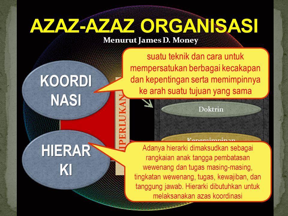 Menurut James D. Money Otoritas/Wewenang Otoritas/Wewenang Kesamaan Perlakuan Kesamaan Perlakuan Doktrin Doktrin Kepemimpinan Kepemimpinan Delegasi Ke