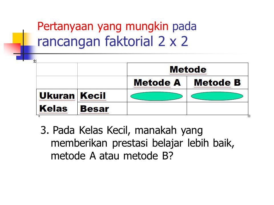 Pertanyaan yang mungkin pada rancangan faktorial 2 x 2 3. Pada Kelas Kecil, manakah yang memberikan prestasi belajar lebih baik, metode A atau metode