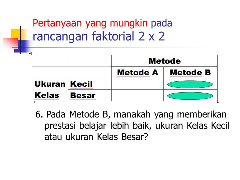 Pertanyaan yang mungkin pada rancangan faktorial 2 x 2 6. Pada Metode B, manakah yang memberikan prestasi belajar lebih baik, ukuran Kelas Kecil atau