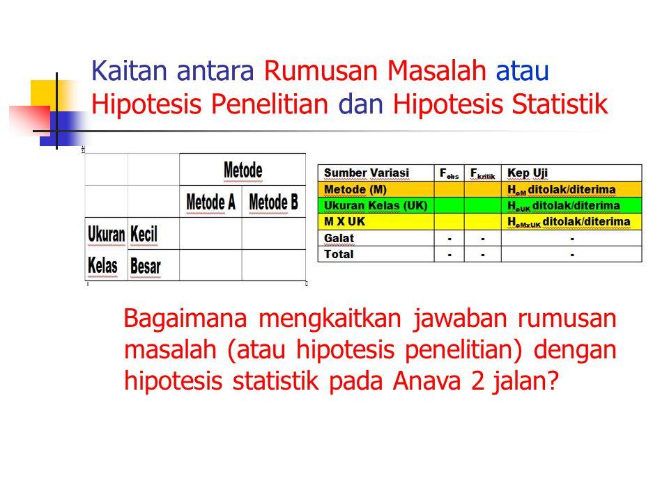 Kaitan antara Rumusan Masalah atau Hipotesis Penelitian dan Hipotesis Statistik Bagaimana mengkaitkan jawaban rumusan masalah (atau hipotesis peneliti