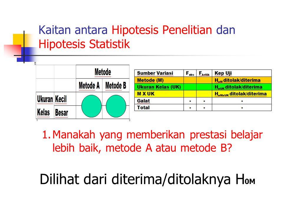 Kaitan antara Hipotesis Penelitian dan Hipotesis Statistik 1.Manakah yang memberikan prestasi belajar lebih baik, metode A atau metode B? Dilihat dari