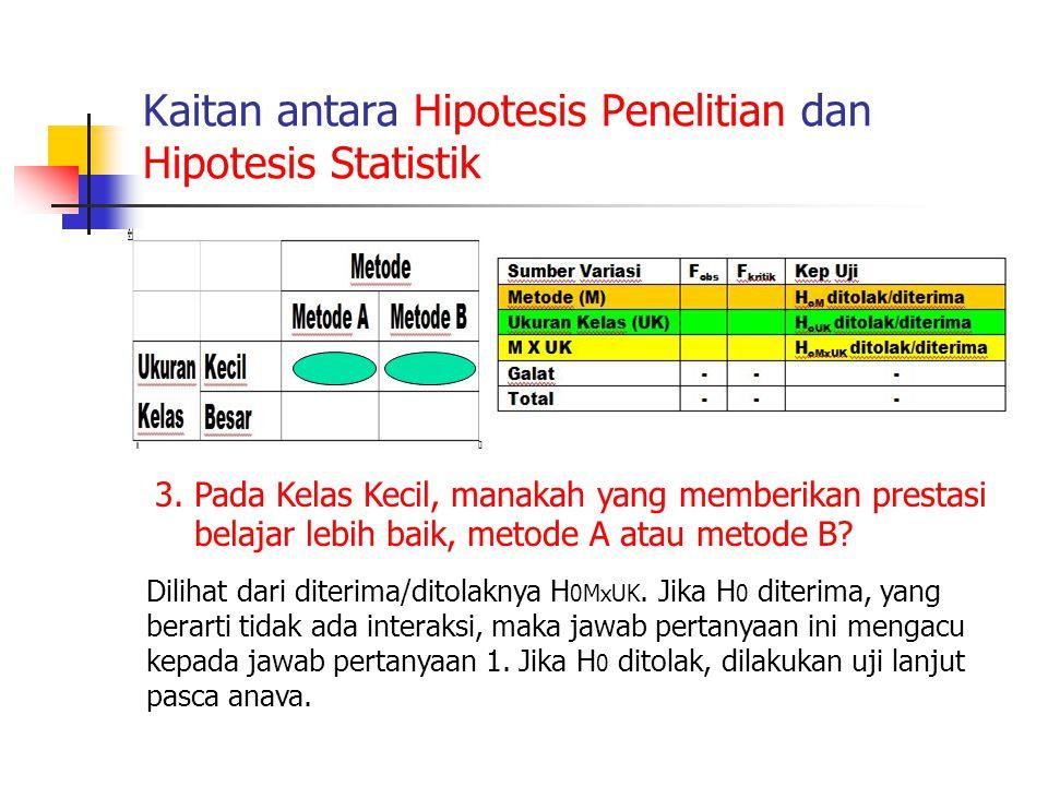 Kaitan antara Hipotesis Penelitian dan Hipotesis Statistik 3. Pada Kelas Kecil, manakah yang memberikan prestasi belajar lebih baik, metode A atau met